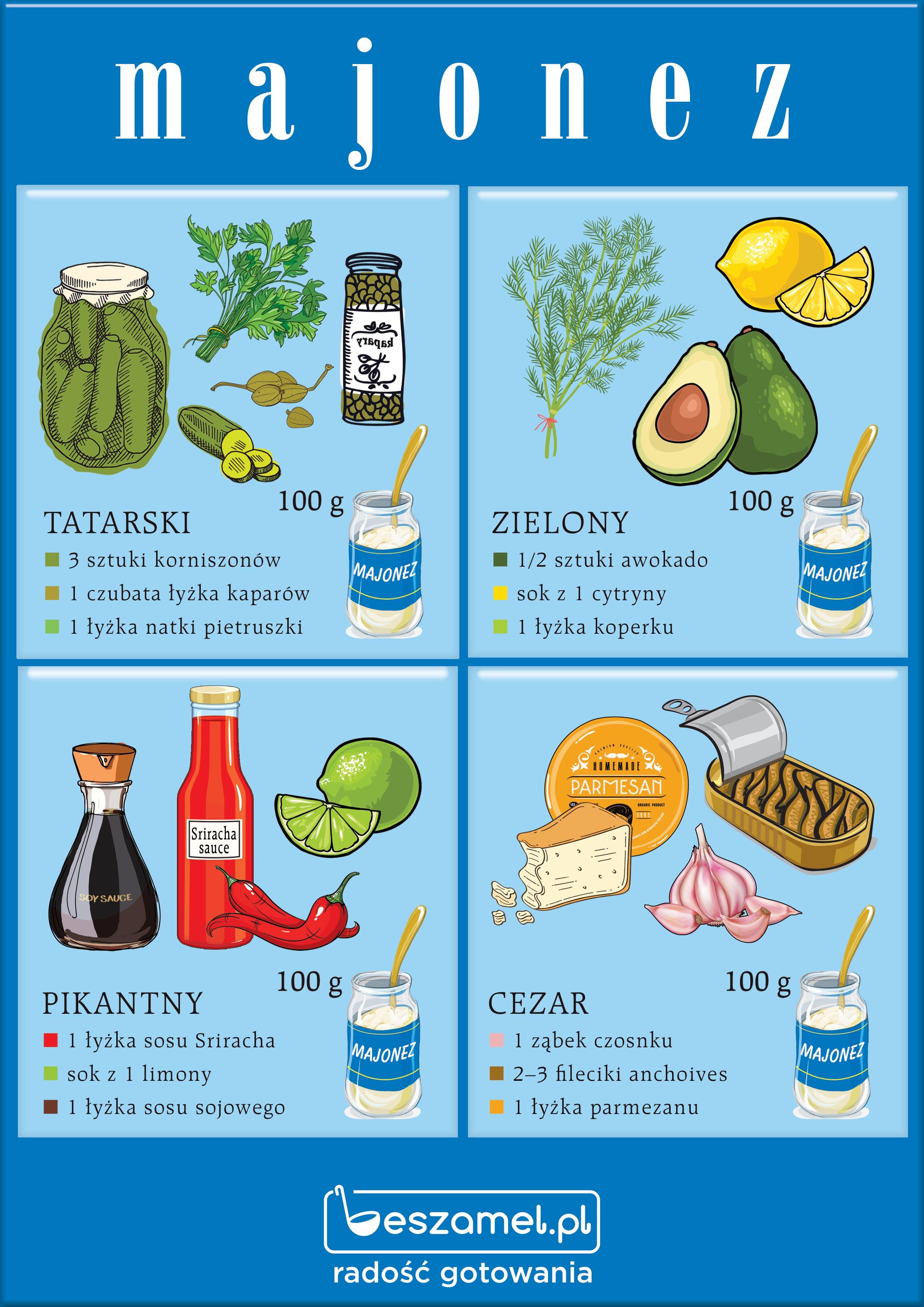 4 sprytne sposoby na urozmaicenie majonezu